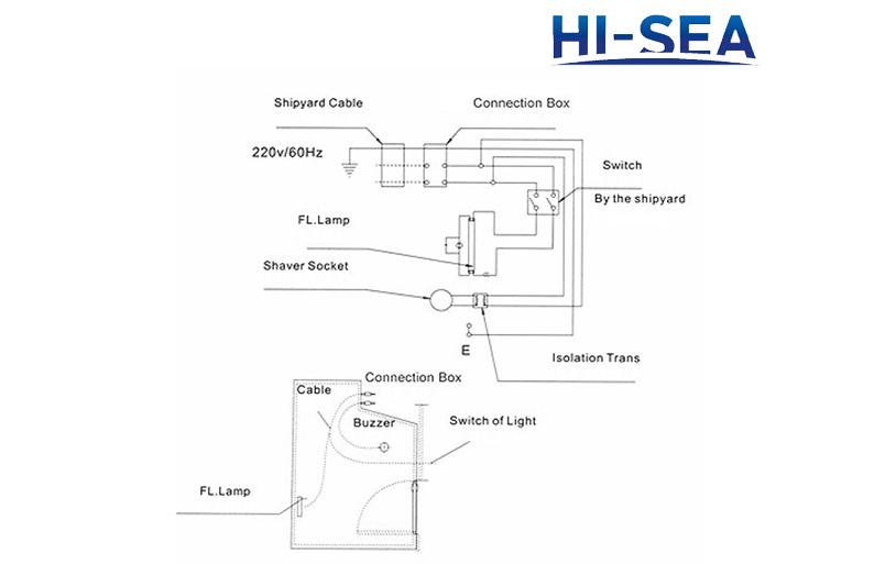 marine bathroom unit supplier china marine sanitary unit rh hiseamarine com Basic Outlet Wiring Diagrams Basic Outlet Wiring Diagrams