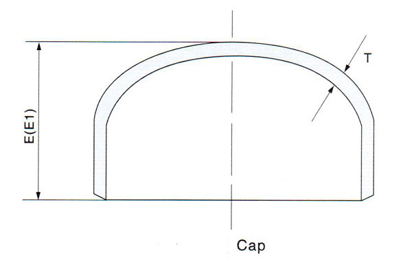 Stainless Steel End Caps Supplier, China Pipe Caps