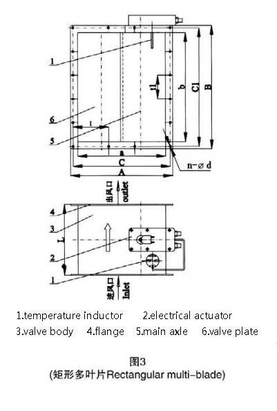 Galvanized Electrical Fire Damper