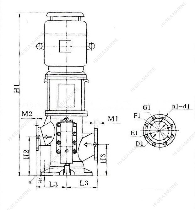 3GCL Marine Vertical Three Screw Pump