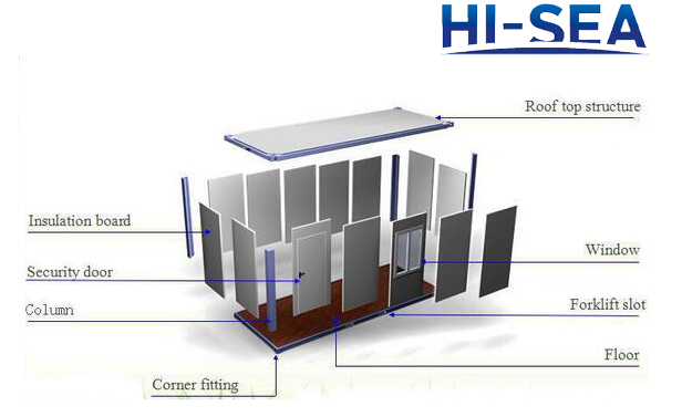Demountable Container House