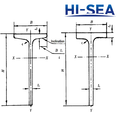 Hot Rolled Steel T-Sections for Shipbuilding