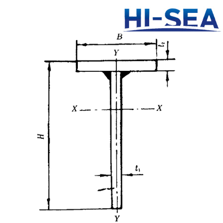 Welded Steel T-Sections for Shipbuilding