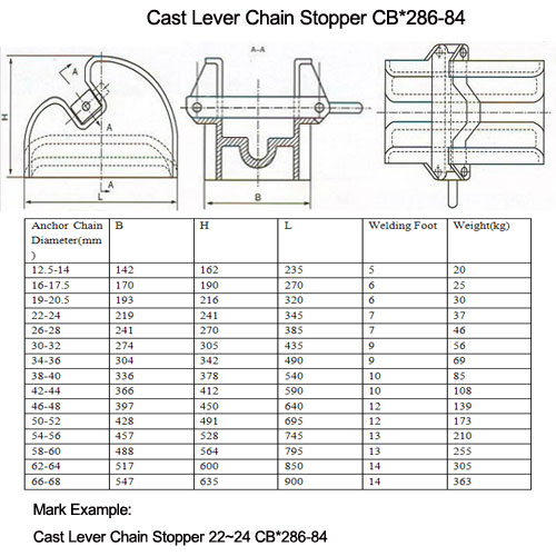 Cast Lever Chain Stopper