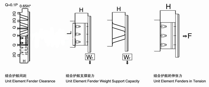 Unit Element Fender