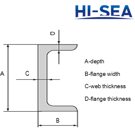 Marine American Standard Steel Channels